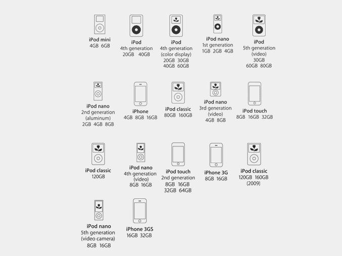2001  toyota  lexus radio ipod interface  vais sli