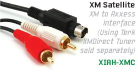 Axxess XIA Digital Interface Terk XM Direct Cable (XIAH-XMC)